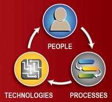 DigitalTransformationStrategy