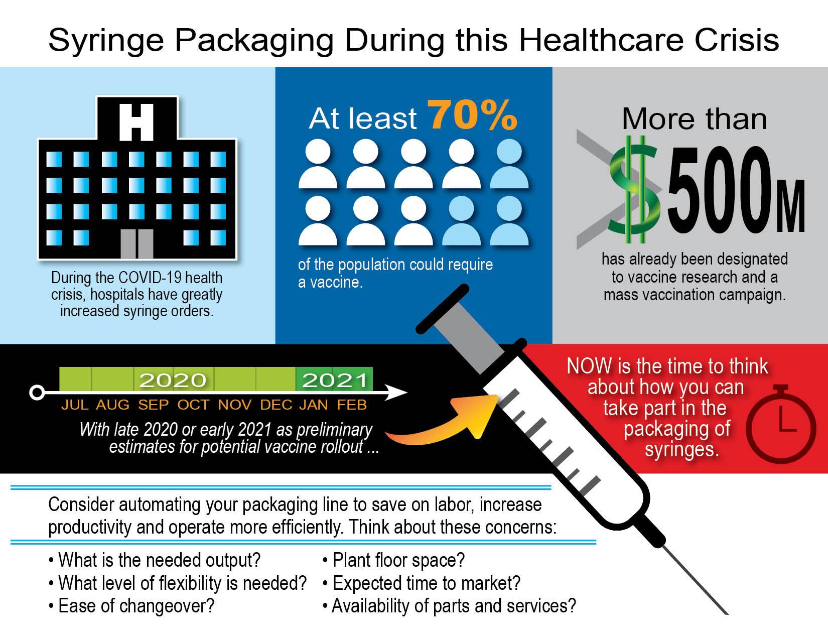 IG_PackagingSyringes_COVID-19