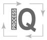 ProcessIQ